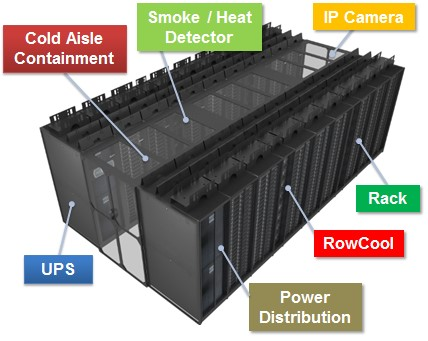 Power and Cooling Technologies
