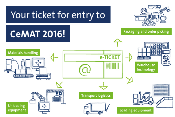 IEN Europe Gives you the Chance to Receive a Free Ticket for CeMAT