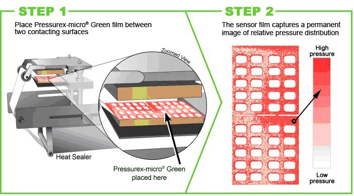 Tactile Pressure Sensor Film Technology